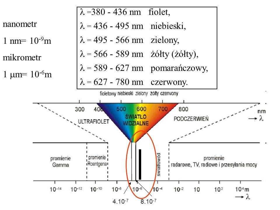  =380 - 436 nm fiolet,  = 436 - 495 nm niebieski, nanometr