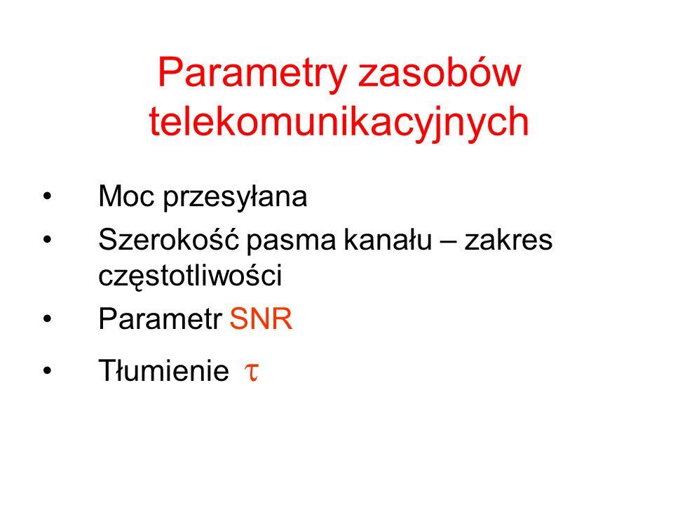 Parametry zasobów telekomunikacyjnych