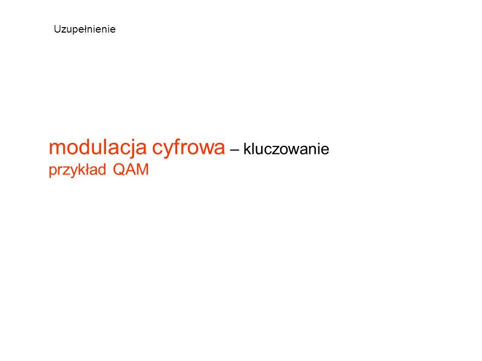 modulacja cyfrowa – kluczowanie