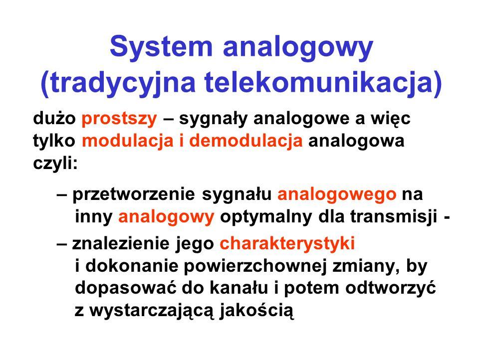 System analogowy (tradycyjna telekomunikacja)