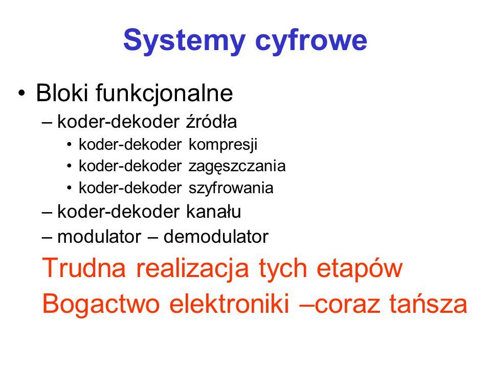 Systemy cyfrowe Trudna realizacja tych etapów