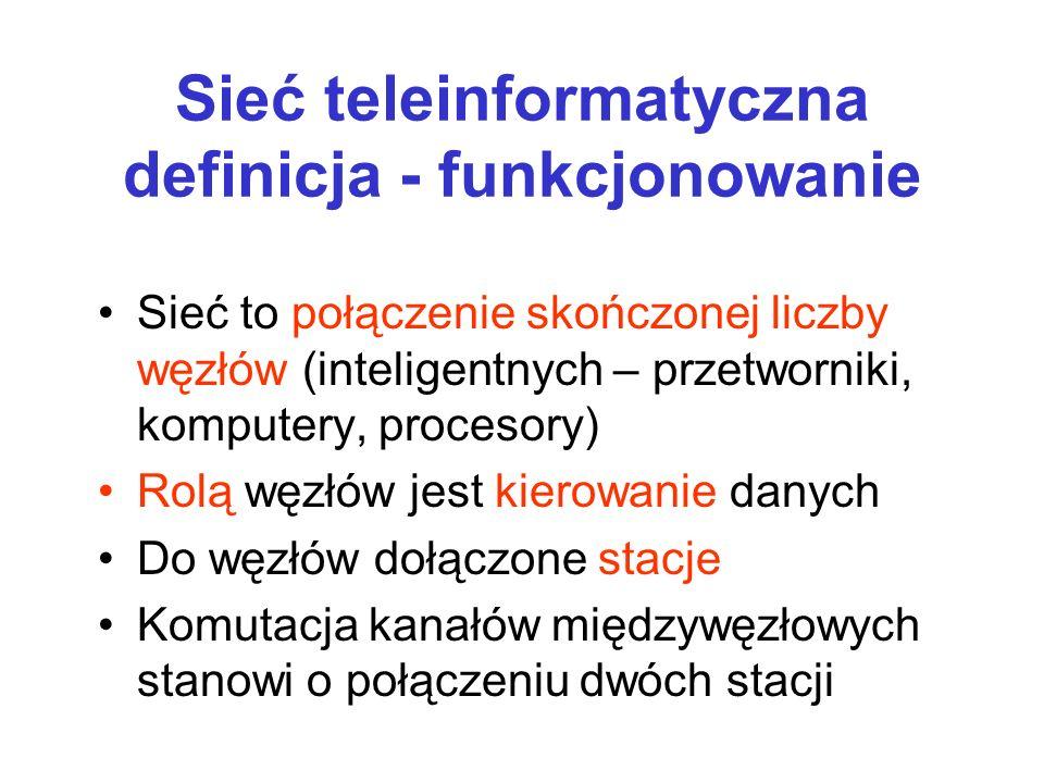 Sieć teleinformatyczna definicja - funkcjonowanie