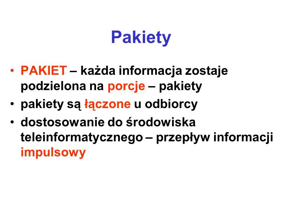 Pakiety PAKIET – każda informacja zostaje podzielona na porcje – pakiety. pakiety są łączone u odbiorcy.