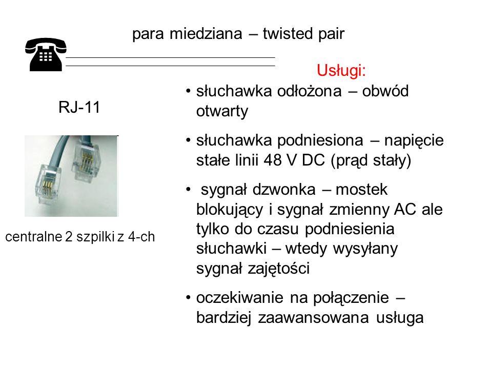  para miedziana – twisted pair Usługi: