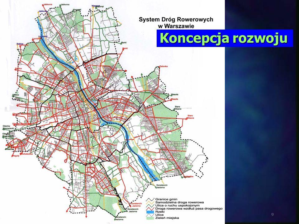 Koncepcja rozwoju Mieczysław Reksnis Mieczysław Reksnis