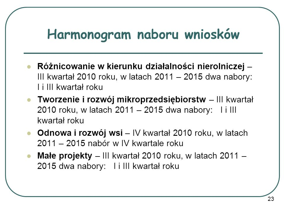 Harmonogram naboru wniosków