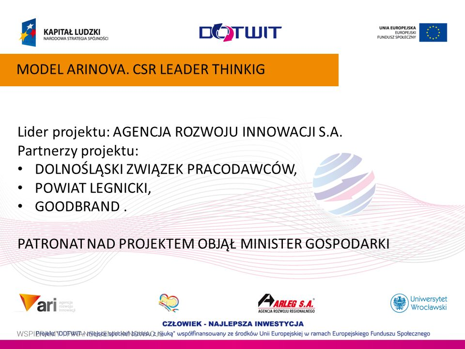 MODEL ARINOVA. CSR LEADER THINKIG