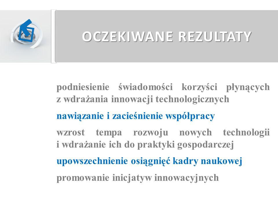 OCZEKIWANE REZULTATY podniesienie świadomości korzyści płynących z wdrażania innowacji technologicznych.