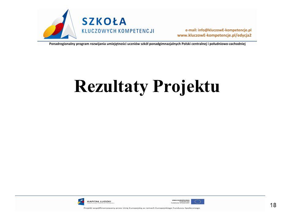 Rezultaty Projektu