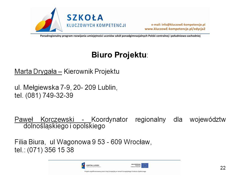 Biuro Projektu: Marta Drygała – Kierownik Projektu