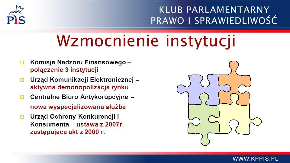 Wzmocnienie instytucji