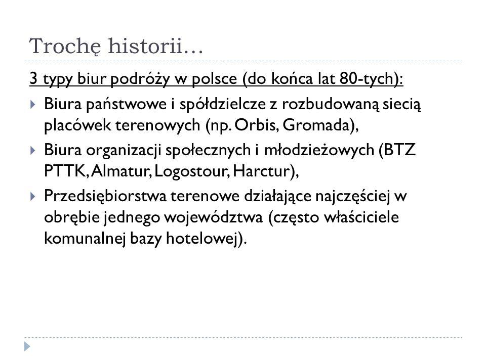 Trochę historii… 3 typy biur podróży w polsce (do końca lat 80-tych):