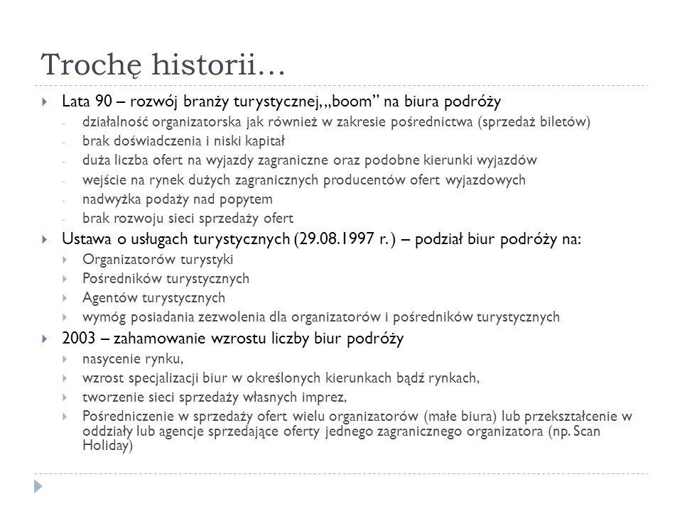 """Trochę historii… Lata 90 – rozwój branży turystycznej, """"boom na biura podróży."""
