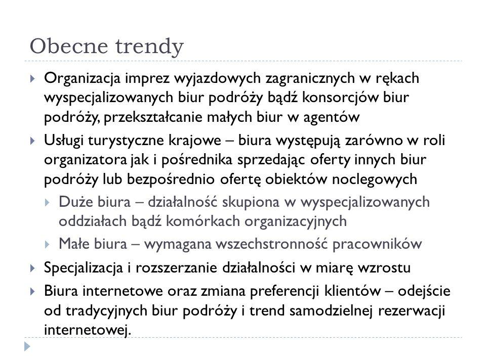 Obecne trendy