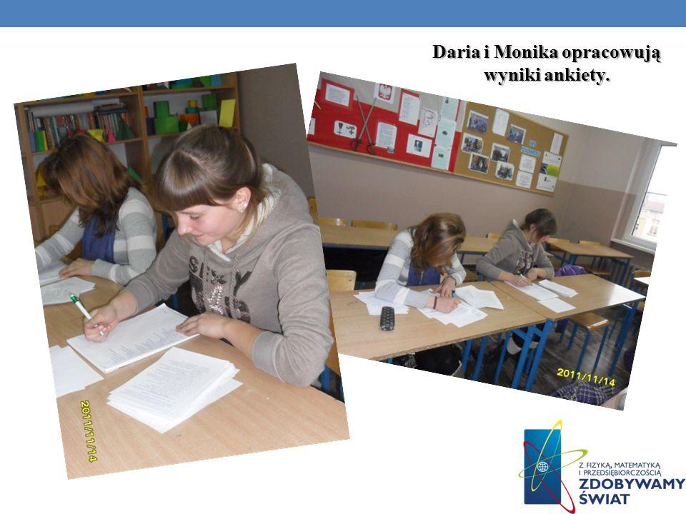 Daria i Monika opracowują wyniki ankiety.
