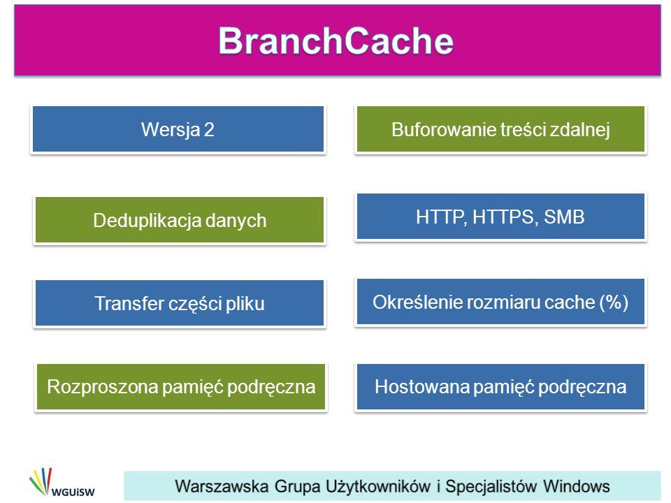 BranchCache Wersja 2 Buforowanie treści zdalnej Deduplikacja danych
