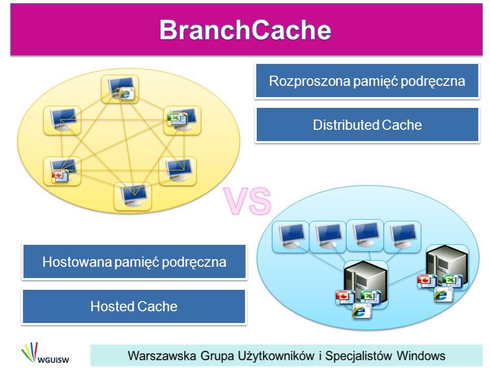 VS BranchCache Rozproszona pamięć podręczna Distributed Cache
