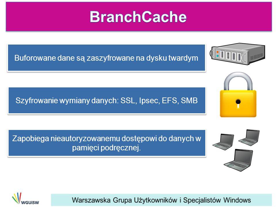 BranchCache Buforowane dane są zaszyfrowane na dysku twardym