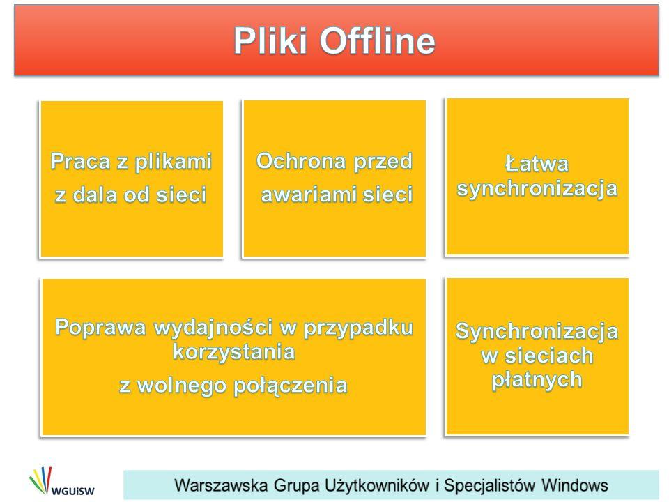 Pliki Offline Praca z plikami z dala od sieci Ochrona przed