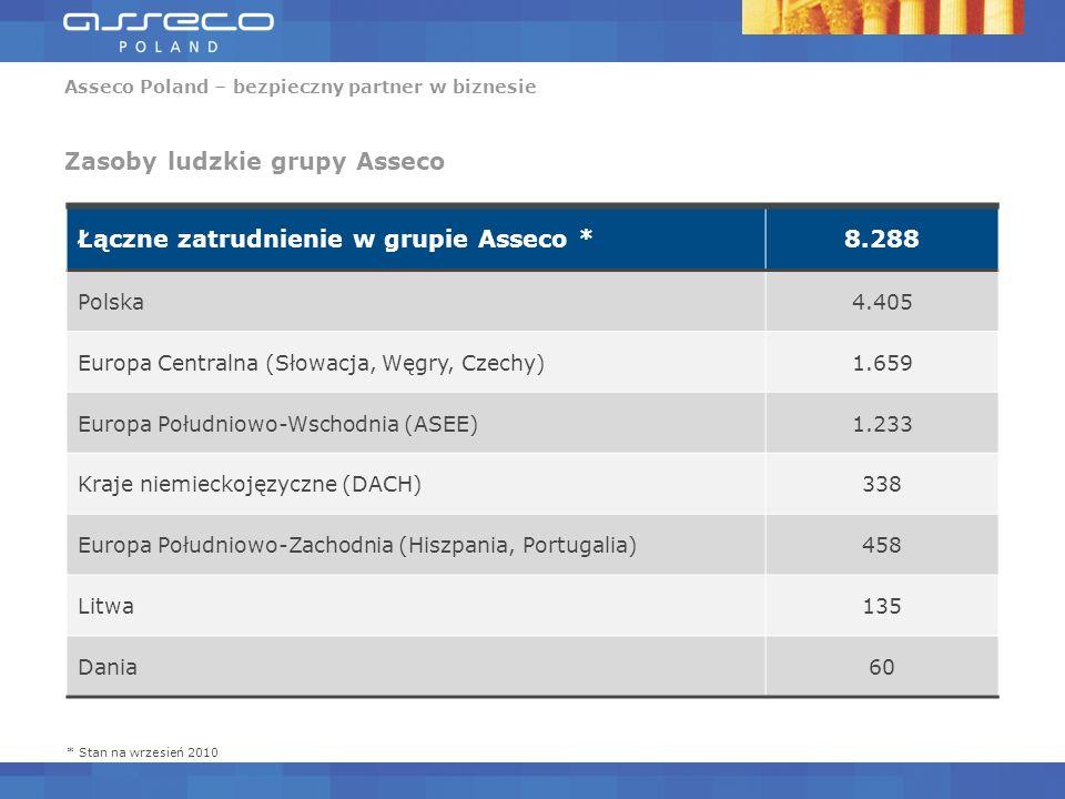 Asseco Poland – bezpieczny partner w biznesie