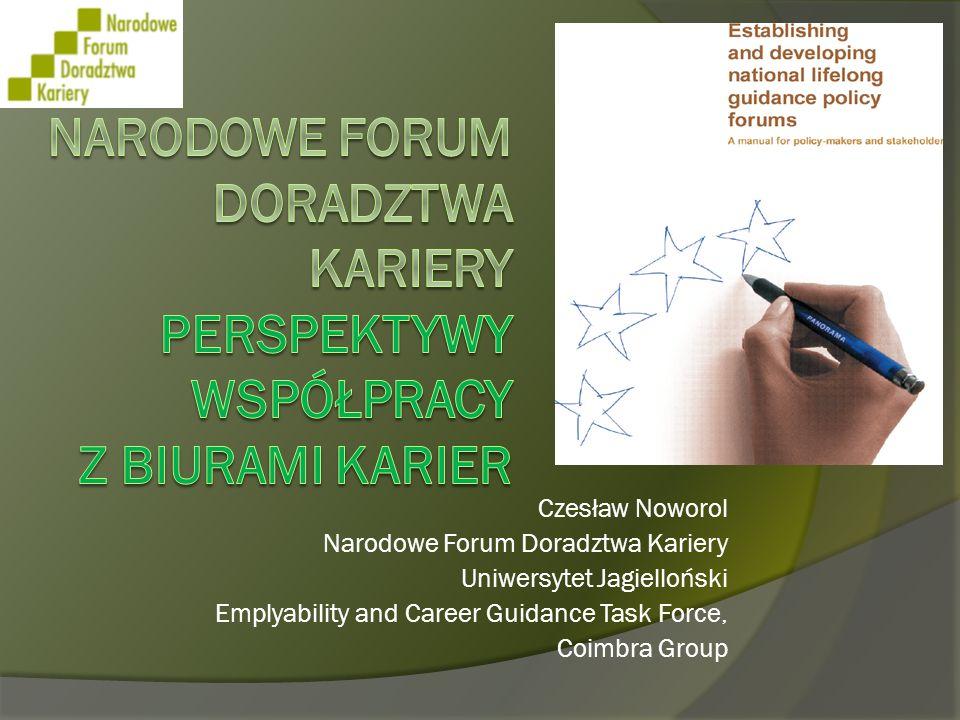Narodowe Forum Doradztwa kariery perspektywy współpracy z biurami karier