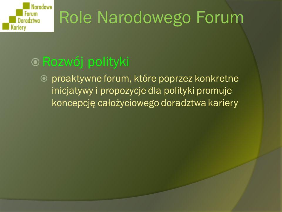 Role Narodowego Forum Rozwój polityki
