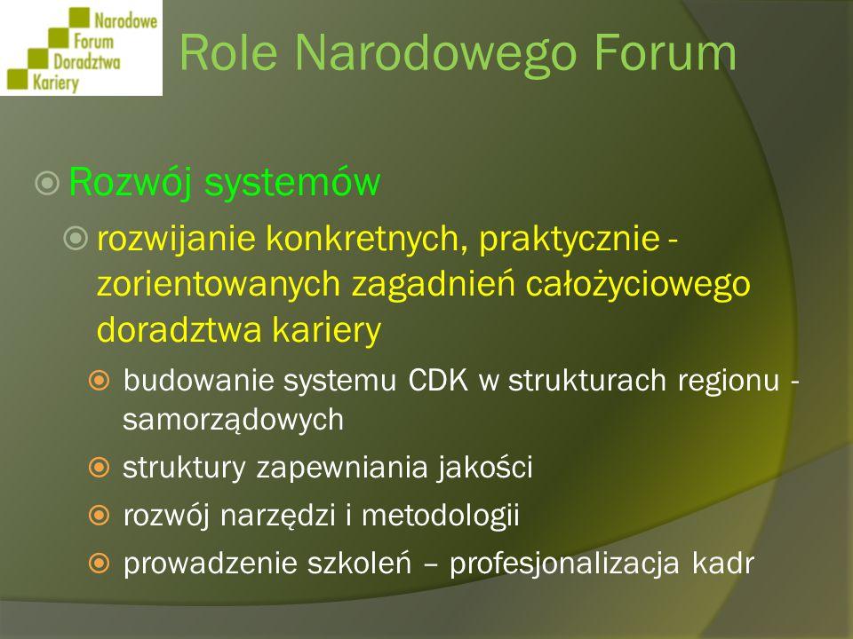 Role Narodowego Forum Rozwój systemów