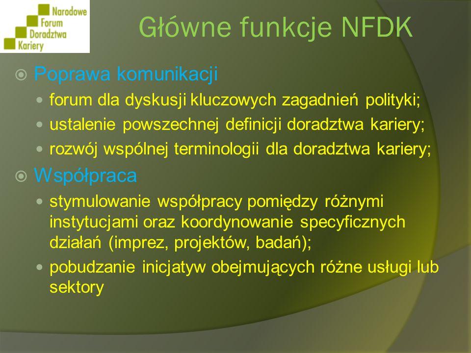 Główne funkcje NFDK Poprawa komunikacji Współpraca
