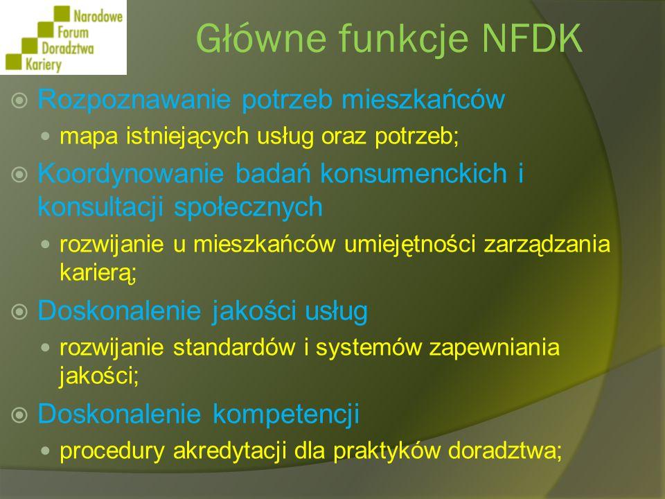 Główne funkcje NFDK Rozpoznawanie potrzeb mieszkańców