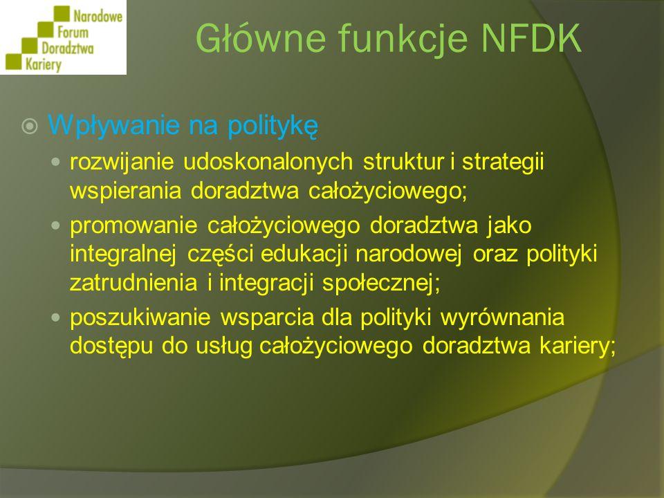 Główne funkcje NFDK Wpływanie na politykę