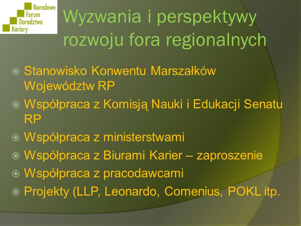 Wyzwania i perspektywy rozwoju fora regionalnych