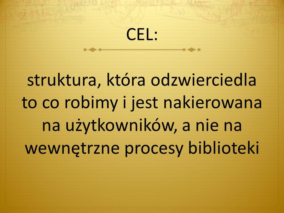 CEL: struktura, która odzwierciedla to co robimy i jest nakierowana na użytkowników, a nie na wewnętrzne procesy biblioteki