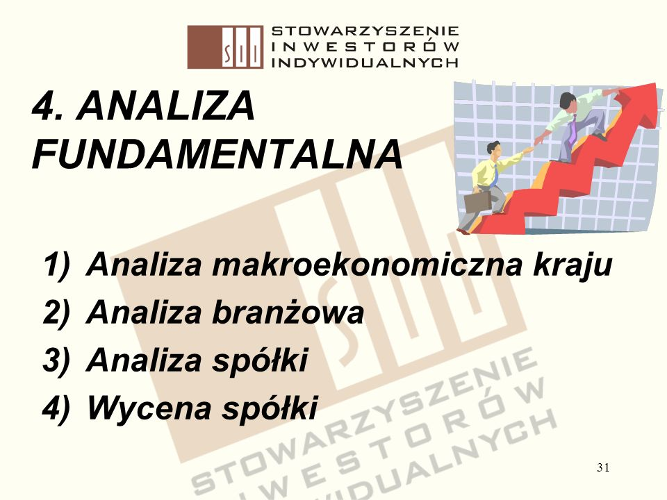 4. ANALIZA FUNDAMENTALNA