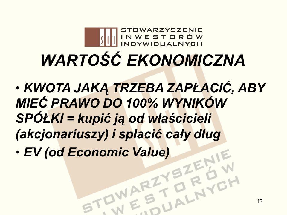 Stowarzyszenie Inwestorów Indywidualnych WARTOŚĆ EKONOMICZNA