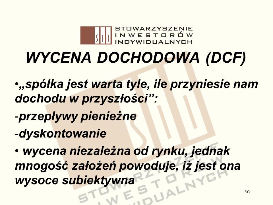 Stowarzyszenie Inwestorów Indywidualnych WYCENA DOCHODOWA (DCF)