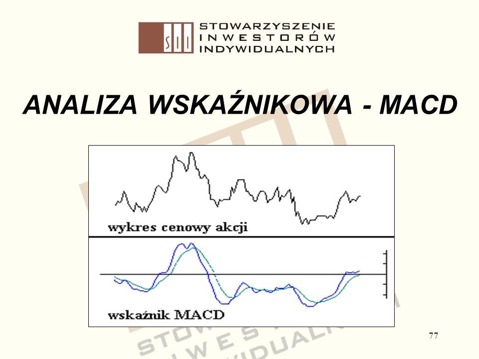 ANALIZA WSKAŹNIKOWA - MACD