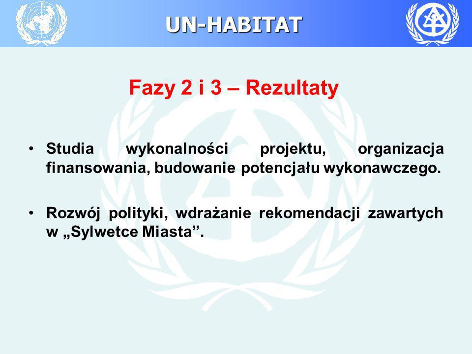 Fazy 2 i 3 – Rezultaty Studia wykonalności projektu, organizacja finansowania, budowanie potencjału wykonawczego.