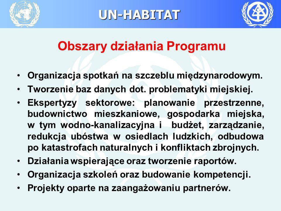 Obszary działania Programu