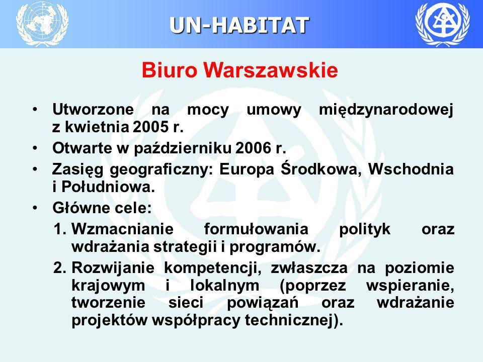 Biuro Warszawskie Utworzone na mocy umowy międzynarodowej z kwietnia 2005 r. Otwarte w październiku 2006 r.