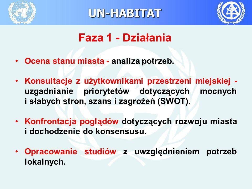 Faza 1 - Działania Ocena stanu miasta - analiza potrzeb.