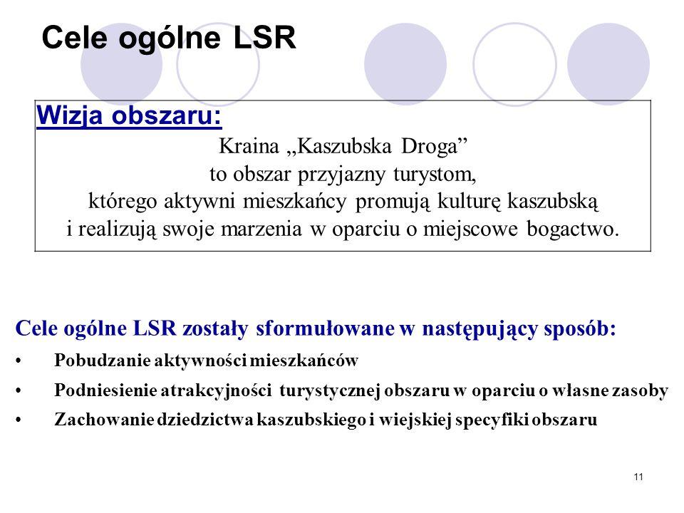 "Cele ogólne LSR Wizja obszaru: Kraina ""Kaszubska Droga"
