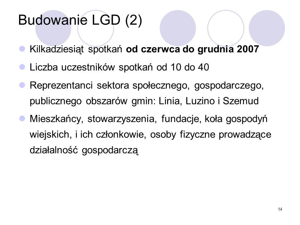 Budowanie LGD (2) Kilkadziesiąt spotkań od czerwca do grudnia 2007