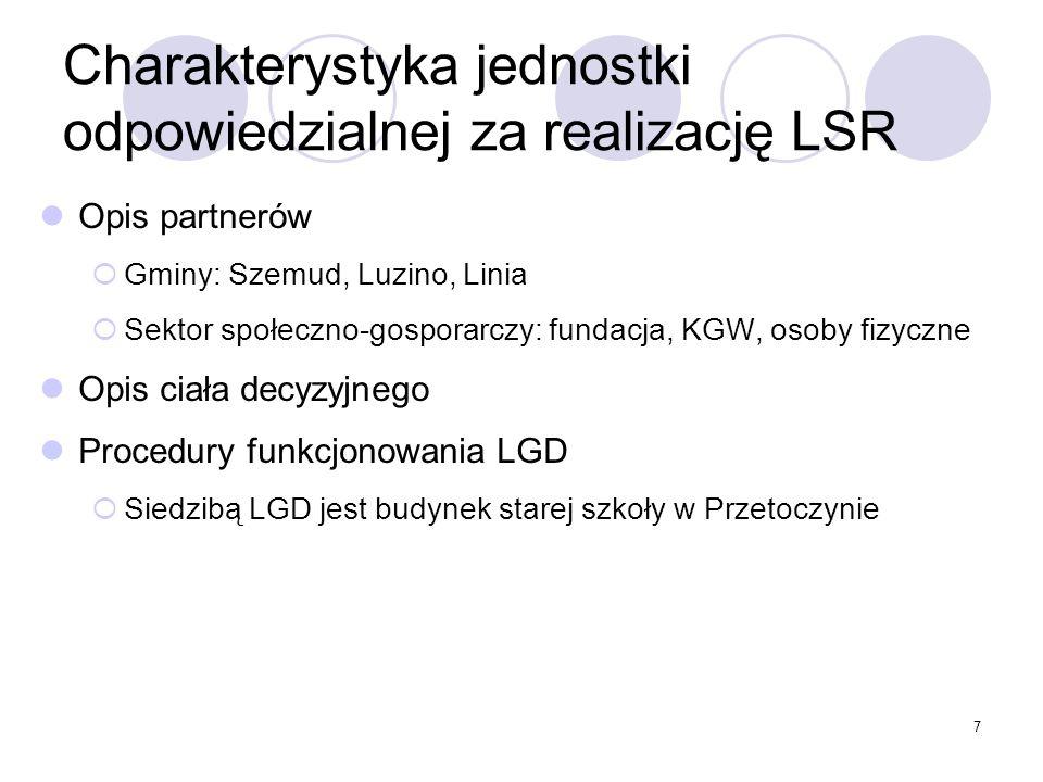 Charakterystyka jednostki odpowiedzialnej za realizację LSR