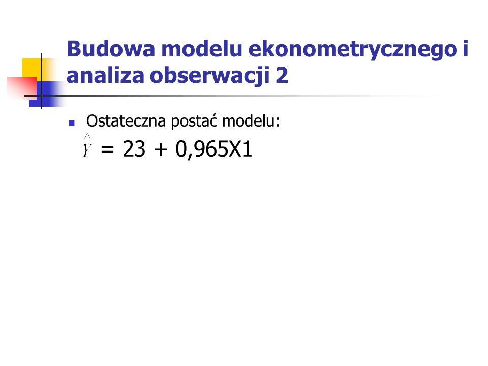 Budowa modelu ekonometrycznego i analiza obserwacji 2