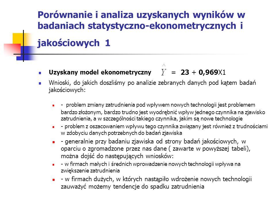Porównanie i analiza uzyskanych wyników w badaniach statystyczno-ekonometrycznych i jakościowych 1