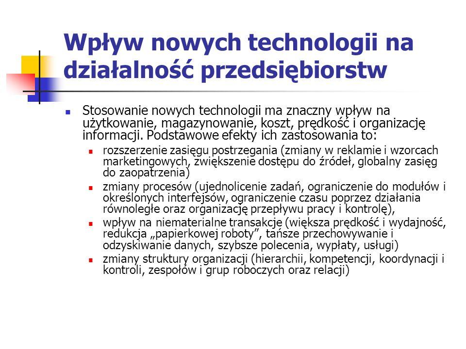 Wpływ nowych technologii na działalność przedsiębiorstw
