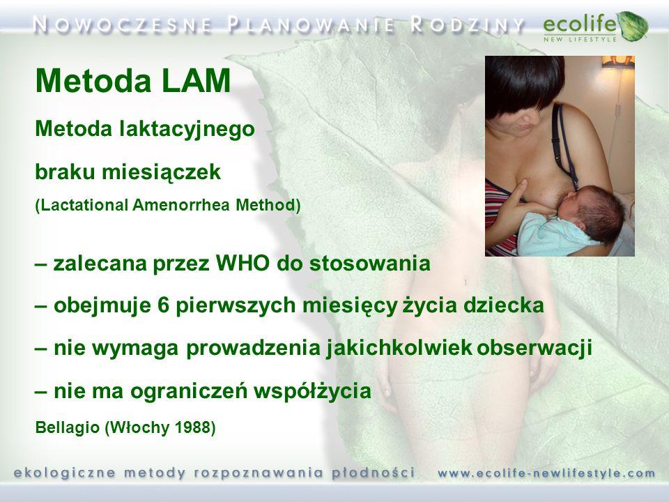 Metoda LAM Metoda laktacyjnego braku miesiączek