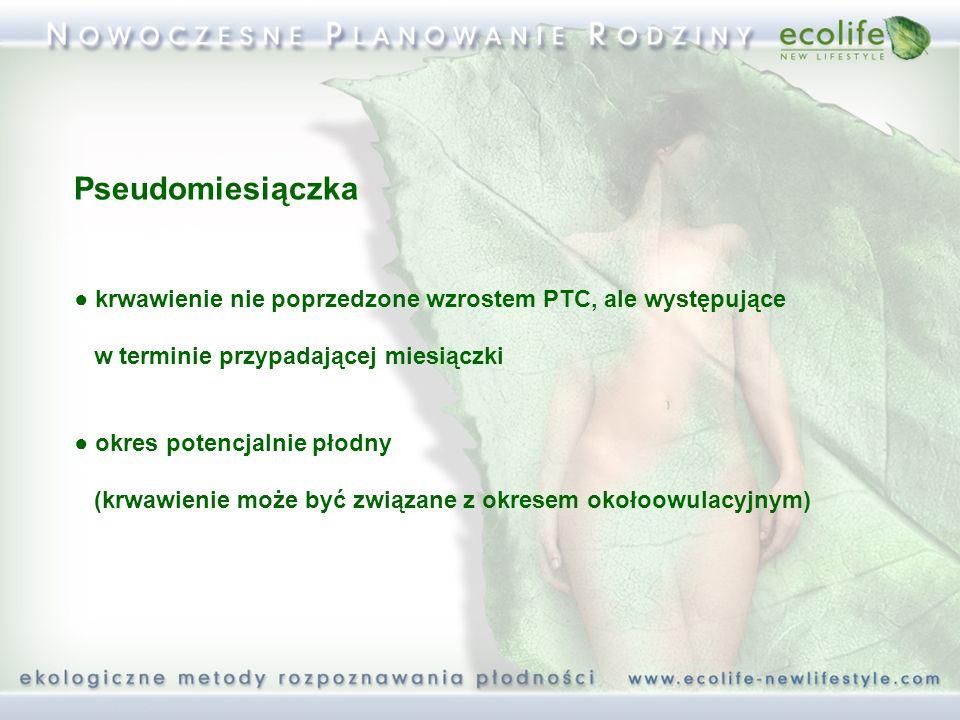 Pseudomiesiączka ● krwawienie nie poprzedzone wzrostem PTC, ale występujące. w terminie przypadającej miesiączki.