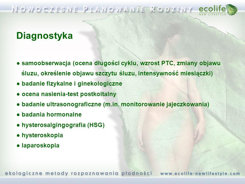 Diagnostyka● samoobserwacja (ocena długości cyklu, wzrost PTC, zmiany objawu. śluzu, określenie objawu szczytu śluzu, intensywność miesiączki)