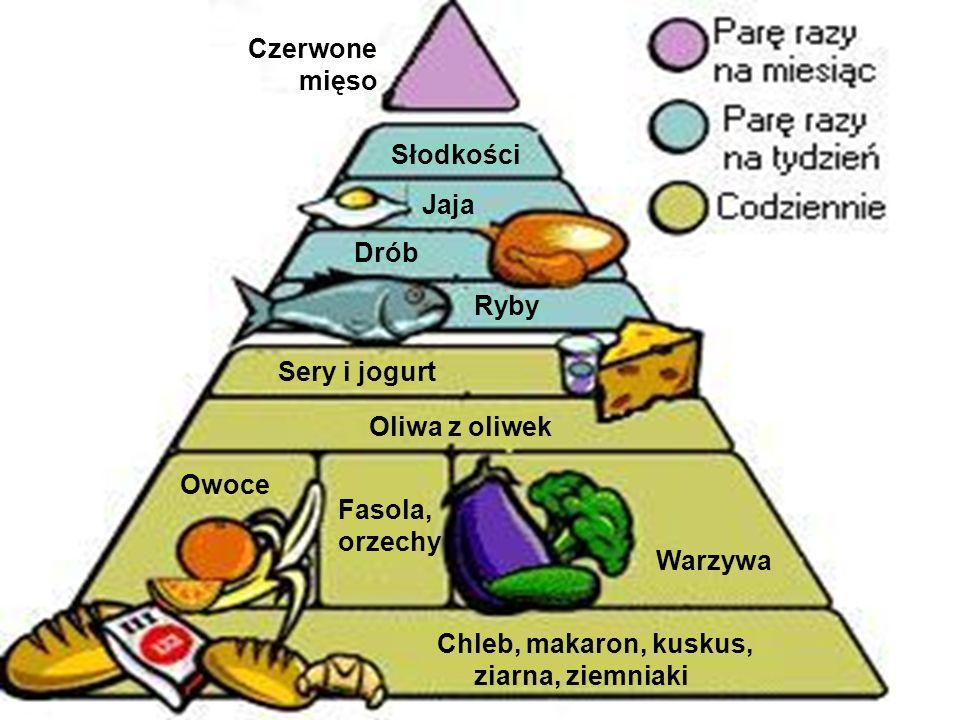 Czerwone mięso. Słodkości. Jaja. Drób. Ryby. Sery i jogurt. Oliwa z oliwek. Owoce. Fasola, orzechy.